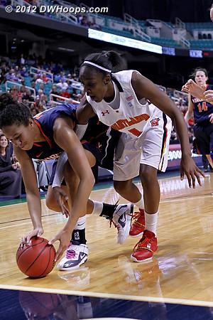 DWHoops Photo  - UVA Players: #4 Simone Egwu - MD Tags: #1 Lauren Mincy