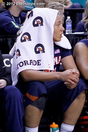 DWHoops Photo  - UVA Players: #21 Jazmin Pitts