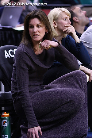 DWHoops Photo  - UVA Players: Head Coach Joanne Boyle