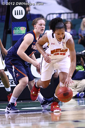 A steal for Alyssa Thomas  - UVA Players: #10 Kelsey Wolfe - MD Tags: #25 Alyssa Thomas