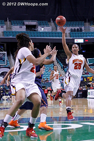 Thomas finds Hawkins in transition  - MD Players: #21 Tianna Hawkins, #25 Alyssa Thomas