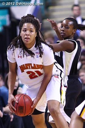 Tianna Hawkins  - MD Players: #21 Tianna Hawkins