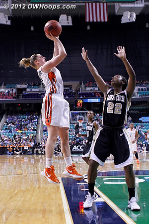 Miami ends the drought, trails 32-21  - WAKE Players: #22 Lakevia Boykin - MIA Tags: #3 Stefanie Yderstrom