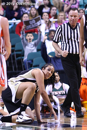 Garcia hit and was fouled, but was there time left?  - WAKE Players: #21 Sandra Garcia