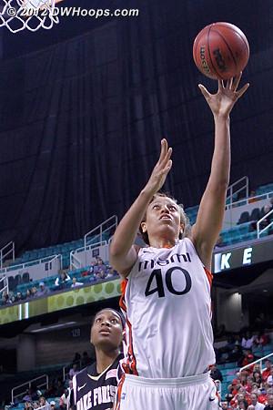 38-31 Wake  - MIA Players: #40 Shawnice Wilson