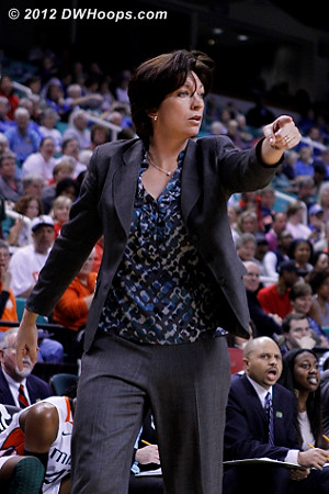 Coat on...  - MIA Players: Head Coach Katie Meier