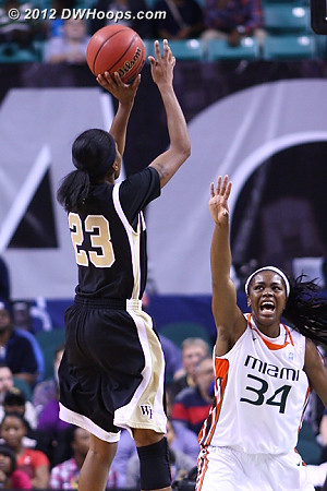 Ray hit back to back jumpers to put Wake up by double digits  - WAKE Players: #23 Secily Ray - MIA Tags: #34 Sylvia Bullock