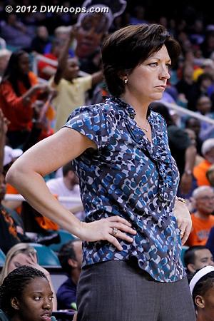 If looks could kill  - MIA Players: Head Coach Katie Meier