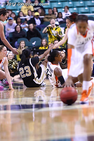 Johnson was whistled for Miami's 7th team foul, Ray went to the line  - WAKE Players: #23 Secily Ray - MIA Tags: #42 Shenise Johnson