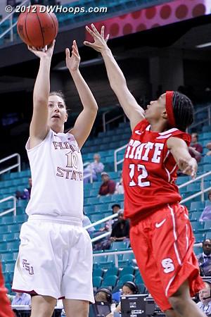 Tied at 8  - FSU Players: #10 Leonor Rodriguez - NCSU Tags: #22 Bonae Holston