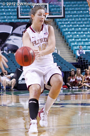 Crisp bounce pass  - FSU Players: #10 Leonor Rodriguez