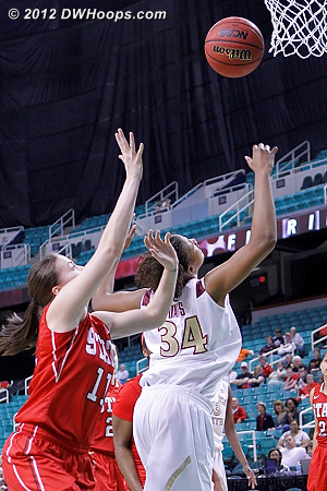 Rebound battle, advantage FSU  - FSU Players: #34 Chelsea Davis - NCSU Tags: #11 Emili Tasler