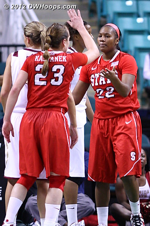 DWHoops Photo  - NCSU Players: #22 Bonae Holston, #23 Marissa Kastanek
