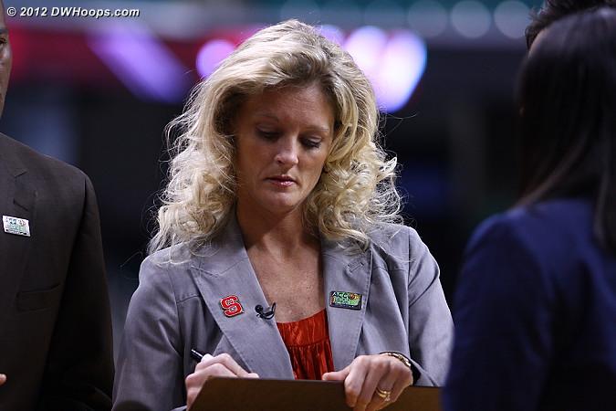 DWHoops Photo  - NCSU Players: Head Coach Kellie Harper