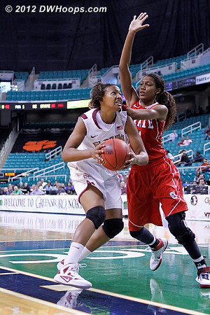 DWHoops Photo  - FSU Players: #00 Chastity Clayton - NCSU Tags: #4 Tia Bell