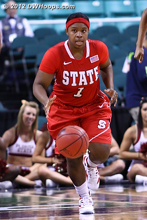 DWHoops Photo  - NCSU Players: #1 Myisha Goodwin-Coleman