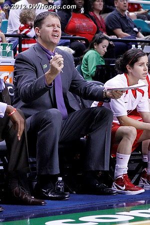 Unhappy about a three second call, apparently on a player that had fallen down in the lane.  There have been a rash of three second calls today!  - NCSU Players: Assistant Coach Jon Harper