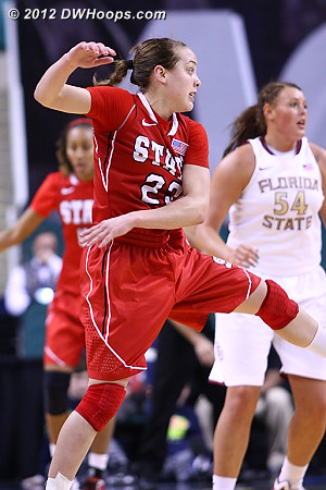 DWHoops Photo  - NCSU Players: #23 Marissa Kastanek