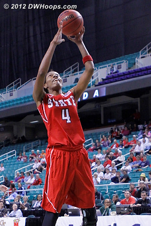 Tia starts the NCSU comeback  - NCSU Players: #4 Tia Bell