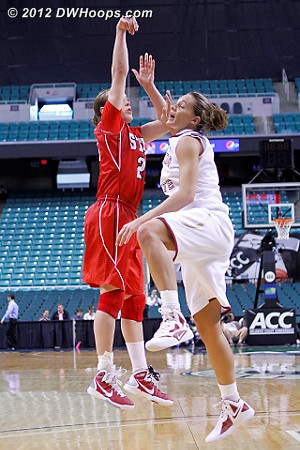 This was a miss but the State run would continue  - FSU Players: #3 Alexa Deluzio - NCSU Tags: #23 Marissa Kastanek