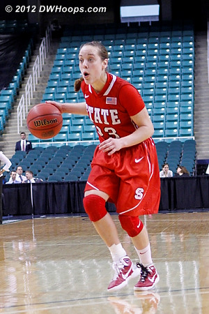 DWHoops Photo  - NCSU Players: #23 Marissa Kastanek
