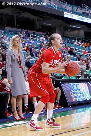 This is the shot that Rob described, where Kastanek had time for a cold drink and to count the fans in the stands before shooting.  It gave NCSU the lead!  - NCSU Players: #23 Marissa Kastanek, Head Coach Kellie Harper