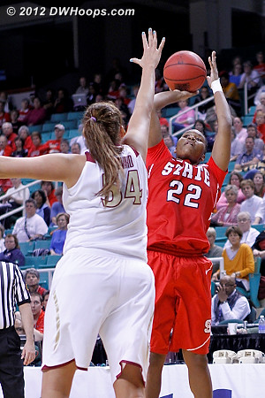 Holston puts the Pack up by two  - FSU Players: #54 Cierra Bravard - NCSU Tags: #22 Bonae Holston