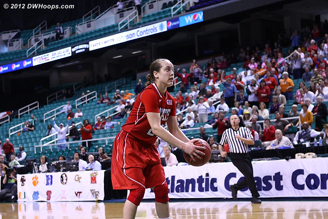 Kastanek realizes that she can just run out the clock under the basket  - NCSU Players: #23 Marissa Kastanek