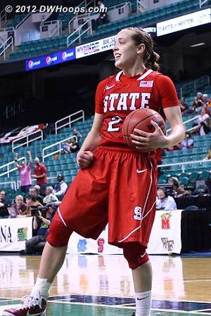NC State advances  - NCSU Players: #23 Marissa Kastanek