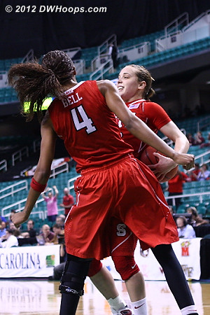 Chest bump almost sends Kastanek to the floor!  - NCSU Players: #4 Tia Bell, #23 Marissa Kastanek