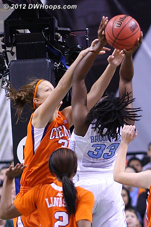 Clemson foul  - UNC Players: #33 Laura Broomfield - CLEM Tags: #31 Lindsey Mason