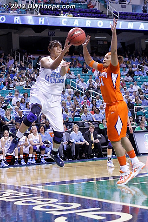 Defensive rebound  - UNC Players: #20 Chay Shegog - CLEM Tags: #34 Natiece Ford