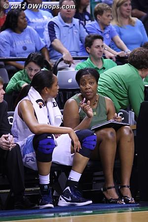 UNC bench  - UNC Players: #20 Chay Shegog, Assistant Coach Trisha Stafford-Odom