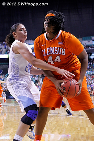 Clemson had 25 turnovers (including this 5 second call) but it seemed more like 40  - UNC Players: #21 Krista Gross - CLEM Tags: #44 Shaniqua Pauldo