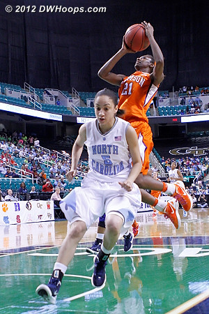 Dixon clanks a fast-break layup  - UNC Players: #5 Shannon Smith - CLEM Tags: #21 Nikki Dixon