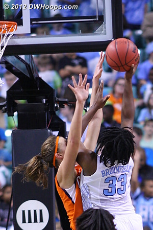 DWHoops Photo  - UNC Players: #33 Laura Broomfield - CLEM Tags: #31 Lindsey Mason