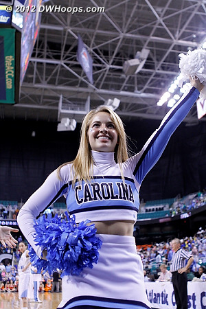 DWHoops Photo  - UNC Players:  UNC Cheerleaders