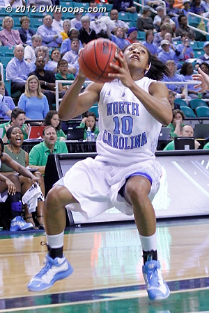 DWHoops Photo  - UNC Players: #10 Danielle Butts