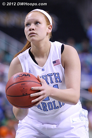 Adams scored two points, both from the stripe  - UNC Players: #24 Whitney Adams