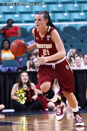 DWHoops Photo  - BC Players: #21 Kristen Doherty