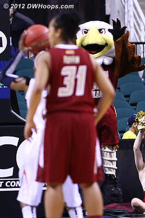 Being naughty during a free throw!  - BC Players: Mascot Baldwin the Eagle