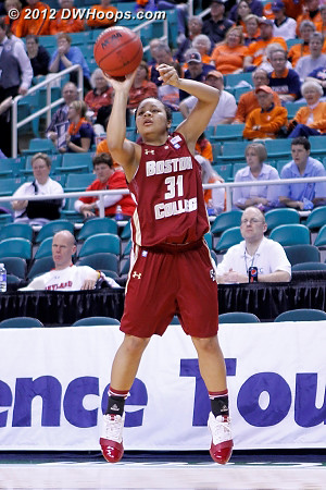 DWHoops Photo  - BC Players: #31 Tiffany Ruffin