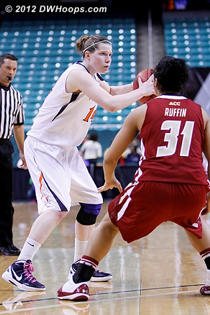 DWHoops Photo  - UVA Players: #14 Lexie Gerson