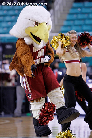 DWHoops Photo  - BC Players: Mascot Baldwin the Eagle,  Boston College Cheerleaders