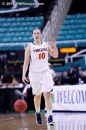 DWHoops Photo  - UVA Players: #10 Kelsey Wolfe