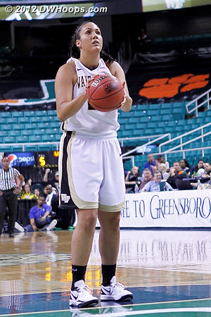 Garcia shot the technical free throws  - WAKE Players: #21 Sandra Garcia
