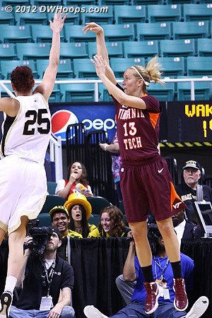 Fenyn had a tough shooting night  - VT Players: #13 Alyssa Fenyn