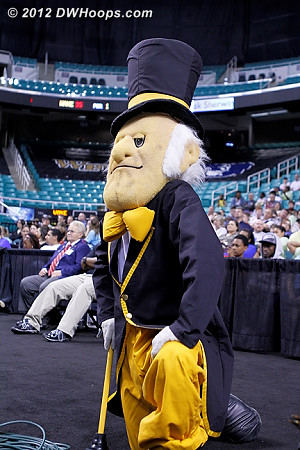 DWHoops Photo  - WAKE Players: Mascot Demon Deacon