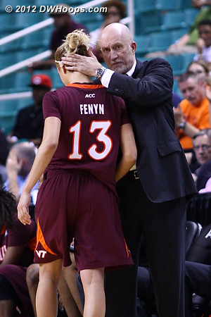 Fenyn fouled out, but essentially all of Tech's team will be back next year  - VT Players: #13 Alyssa Fenyn, Head Coach Dennis Wolff