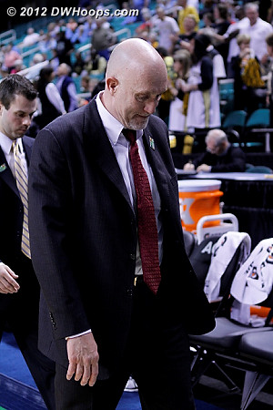 Wolff's first year on-court product showed promise, now the recruiting trail awaits.  - VT Players: Head Coach Dennis Wolff